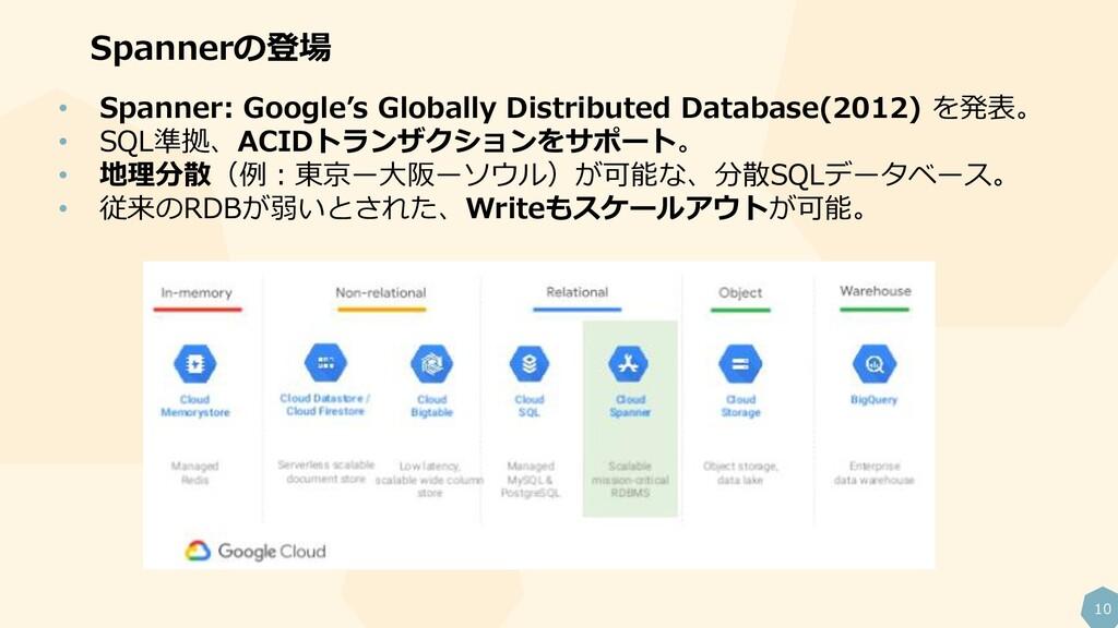 10 Spannerの登場 • Spanner: Google's Globally Dist...