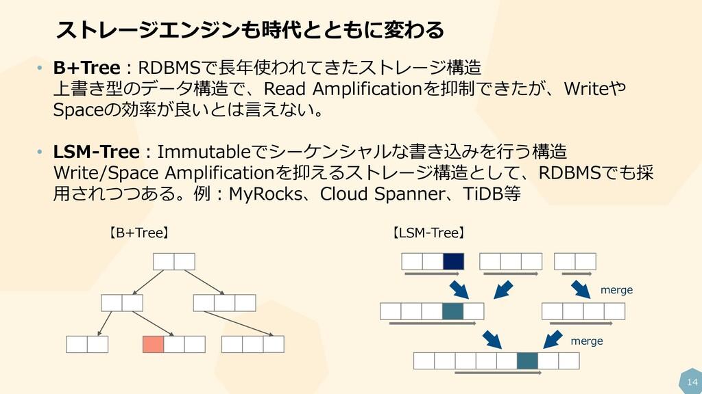 14 ストレージエンジンも時代とともに変わる • B+Tree:RDBMSで長年使われてきたス...