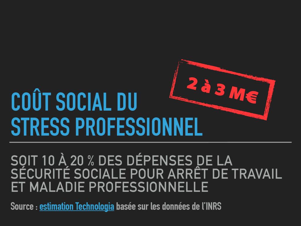 COÛT SOCIAL DU  STRESS PROFESSIONNEL SOIT 10 À...