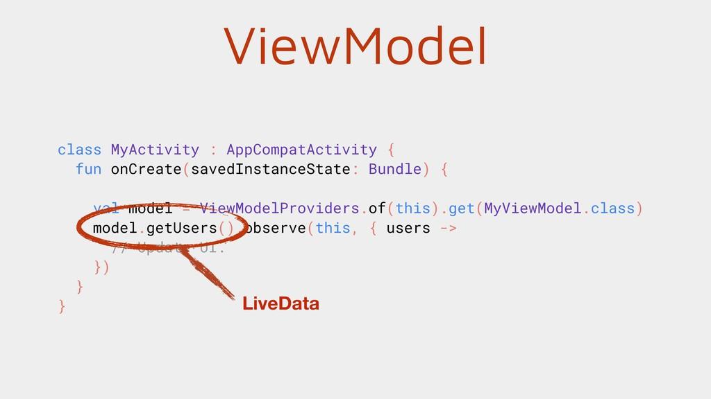 ViewModel class MyActivity : AppCompatActivity ...