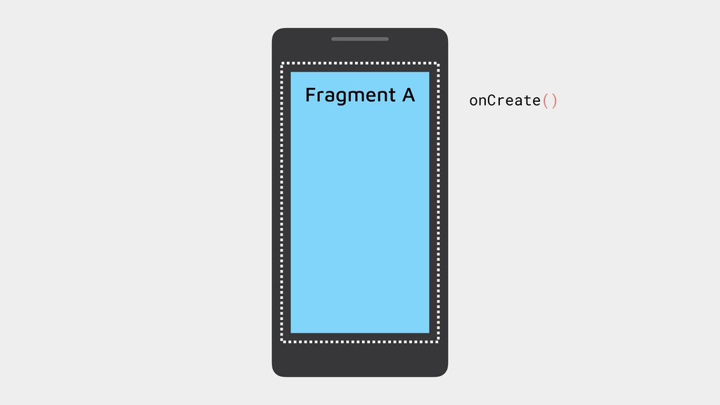 Fragment A onCreate()