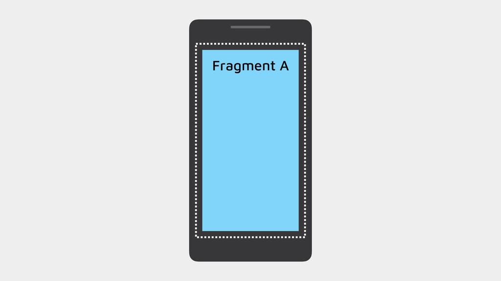Fragment A