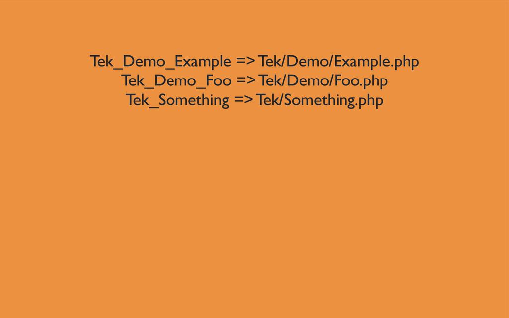 Tek_Demo_Example => Tek/Demo/Example.php Tek_De...