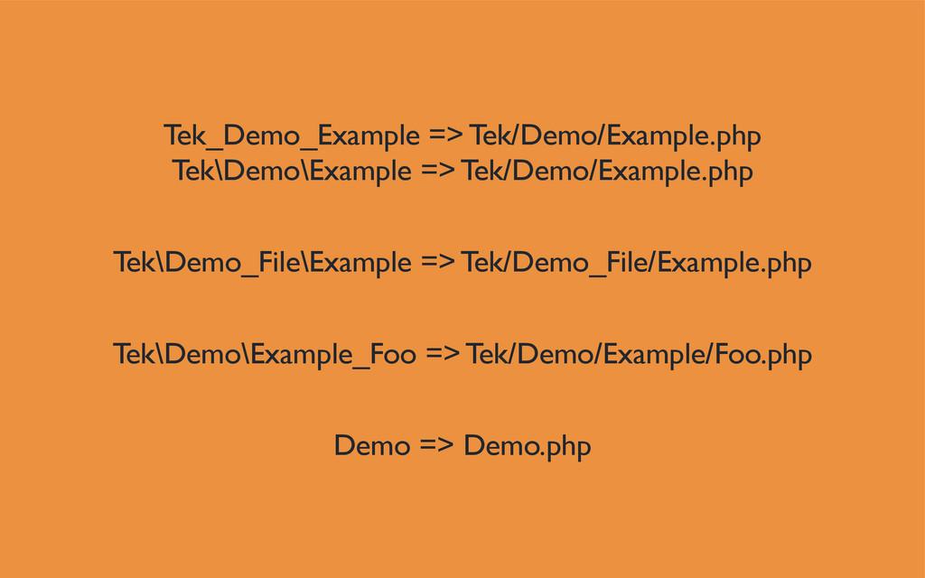 Tek_Demo_Example => Tek/Demo/Example.php Tek\De...