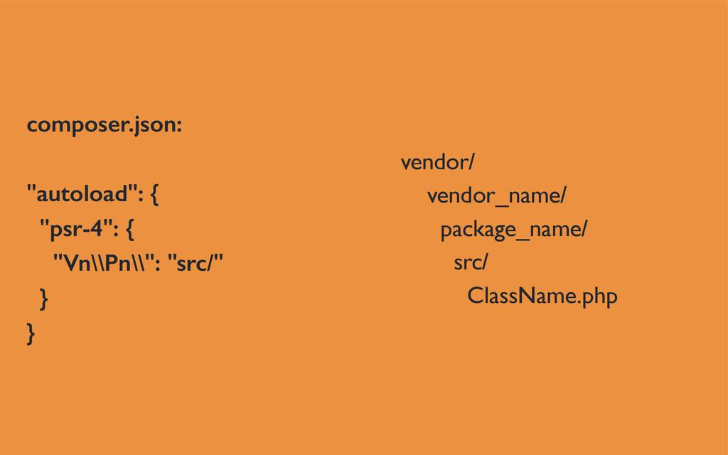 vendor/ vendor_name/ package_name/ src/ ClassNa...