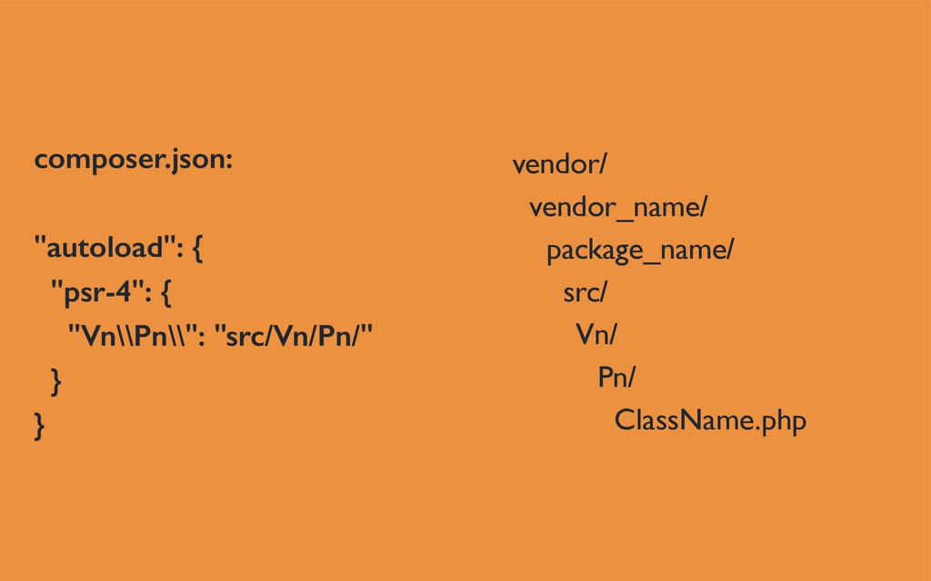vendor/ vendor_name/ package_name/ src/ Vn/ Pn/...