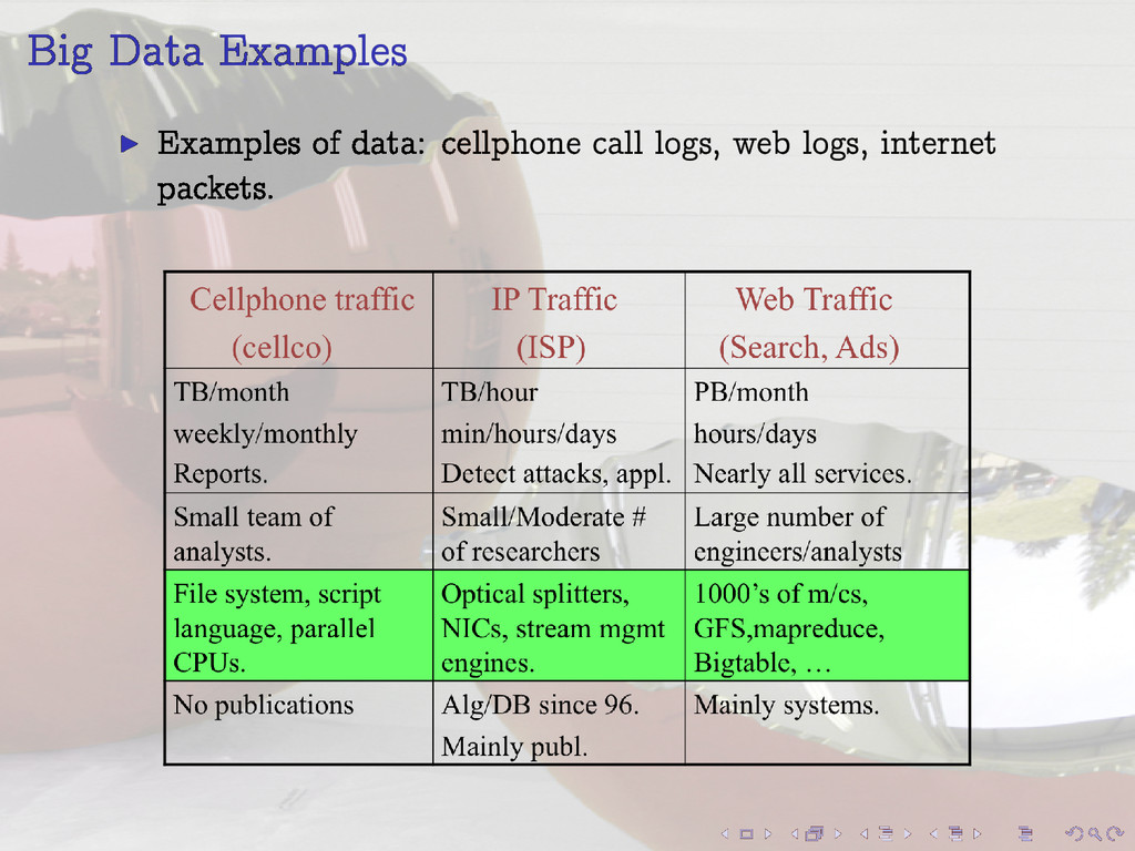 Big Data Examples I Examples of data: cellphone...