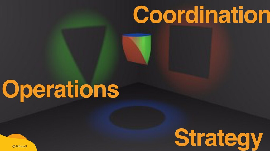 @cli ff hazell Strategy Coordination Operations...