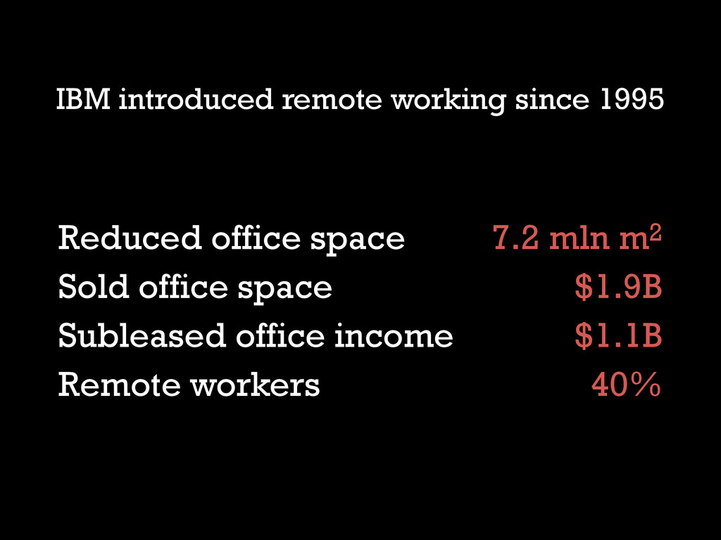 IBM introduced remote working since 1995 Reduce...