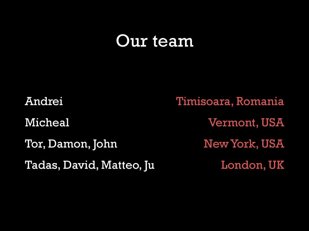 Our team Andrei Micheal Tor, Damon, John Tadas,...