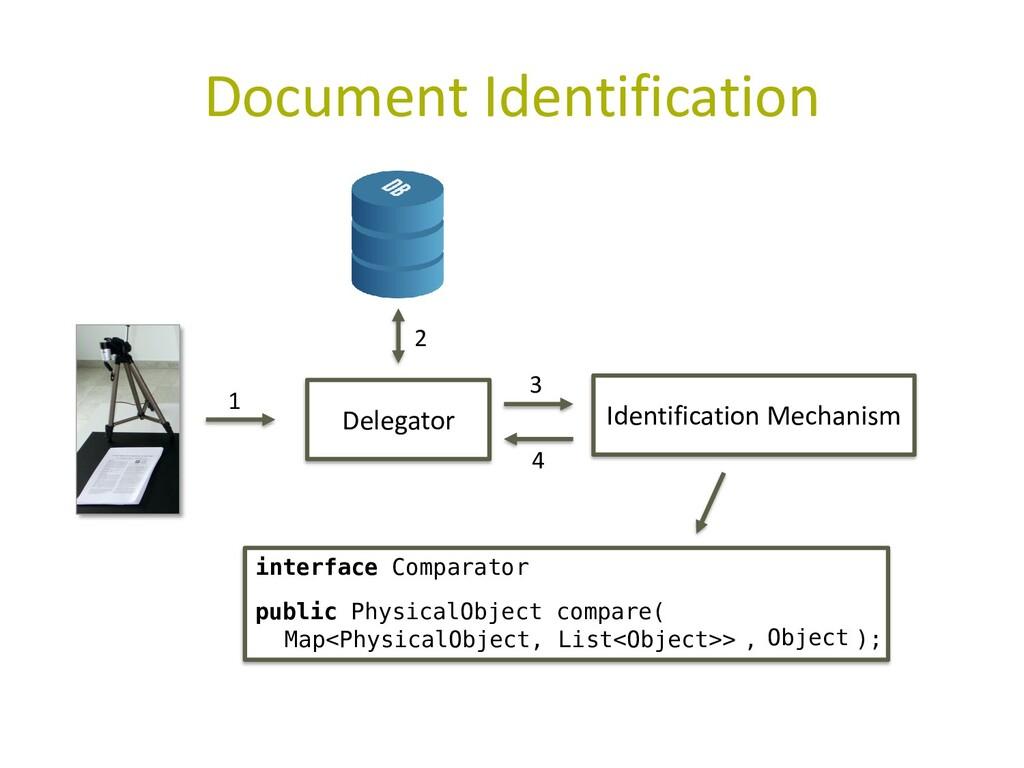Document Identification Delegator Identificatio...