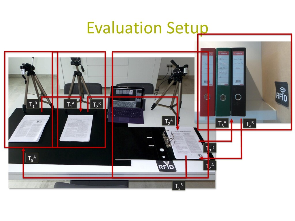 Evaluation Setup T1 R T1 A T2 R T3 R T2 A T3 A ...