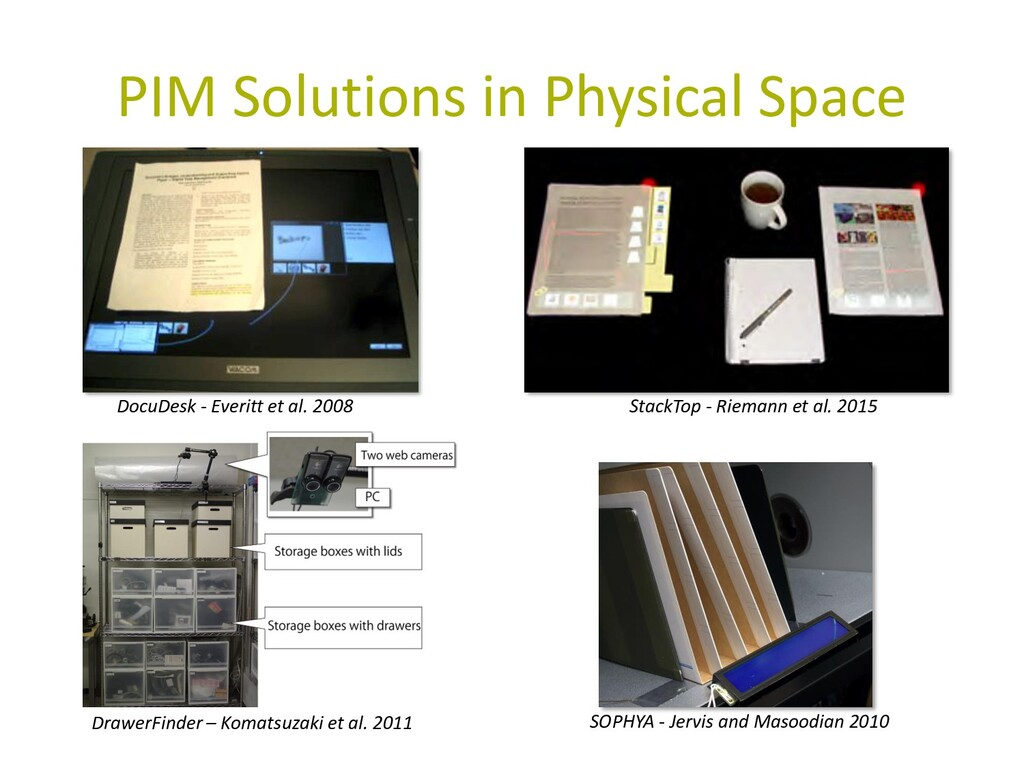 PIM Solutions in Physical Space DocuDesk - Ever...