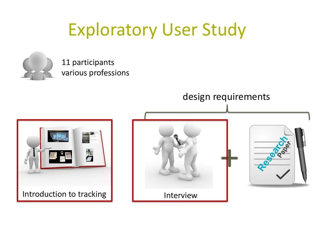 Exploratory User Study 11 participants various ...