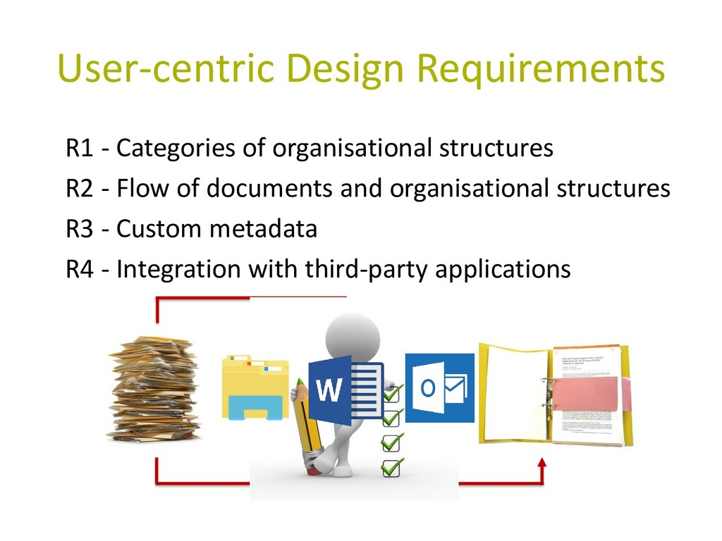 User-centric Design Requirements R1 - Categorie...