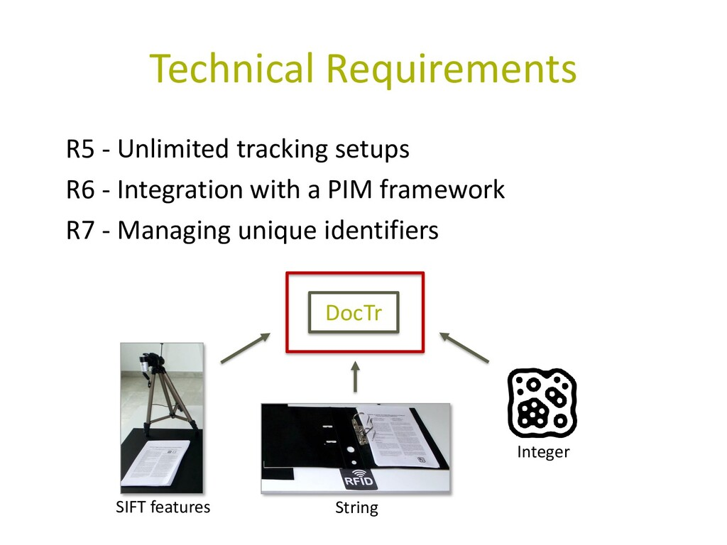 Technical Requirements R5 - Unlimited tracking ...