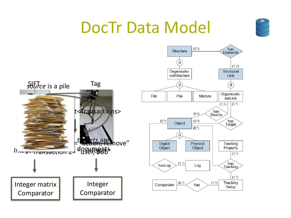 DocTr Data Model Integer matrix Integer SIFT Ta...
