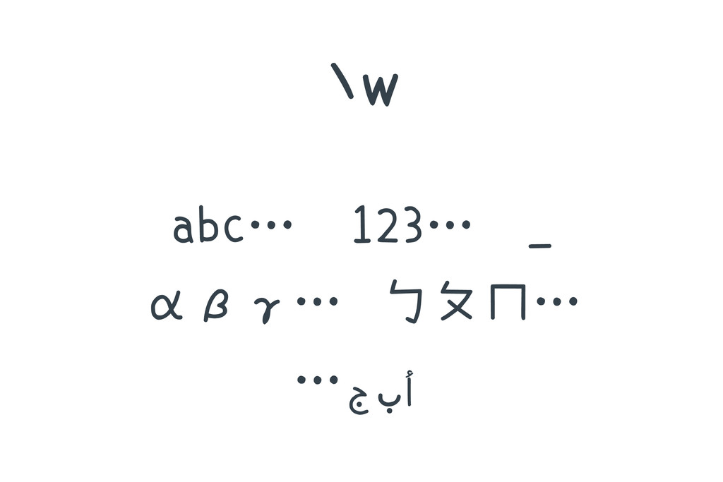 ∖w abc… 123… _ αβγ… ㄅㄆㄇ… أ  ب  ج  …