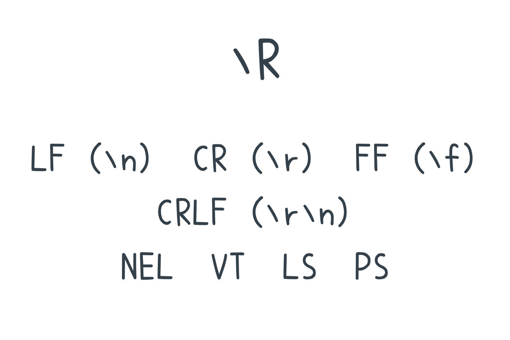 ∖R LF (∖n) CR (∖r) FF (∖f) CRLF (∖r∖n) NEL VT L...
