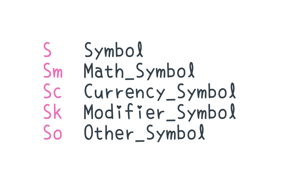 S Symbol Sm Math_Symbol Sc Currency_Symbol Sk M...