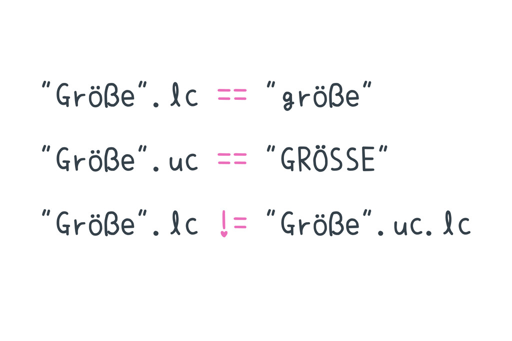"""""""Größe"""".lc == """"größe"""" """"Größe"""".uc == """"GRÖSSE"""" """"G..."""
