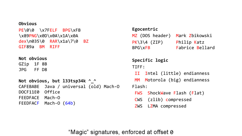 """Magic"" signatures, enforced at offset 0 Obviou..."