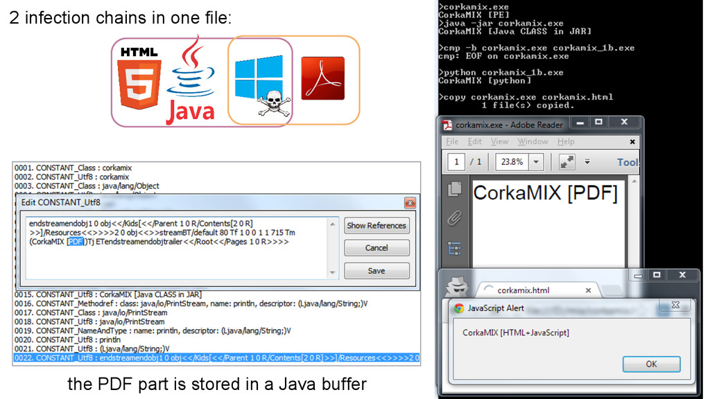 the PDF part is stored in a Java buffer 2 infec...
