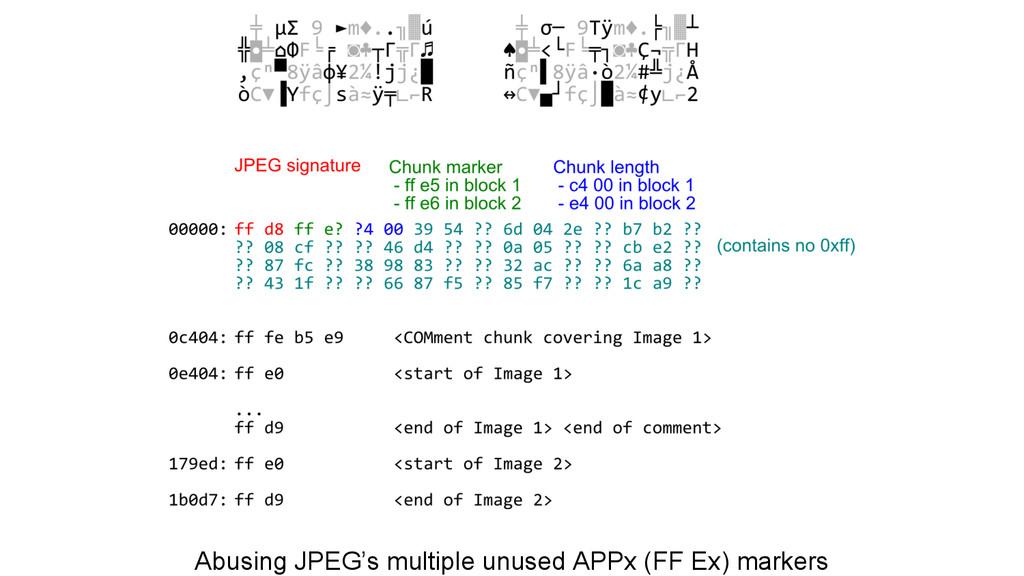 Abusing JPEG's multiple unused APPx (FF Ex) mar...