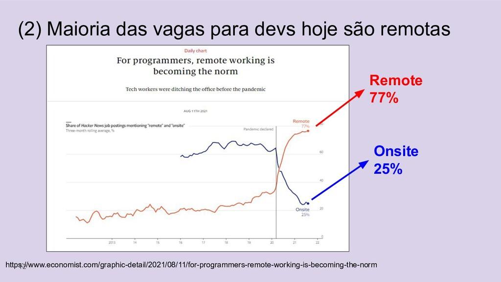 (2) Maioria das vagas para devs hoje são remota...