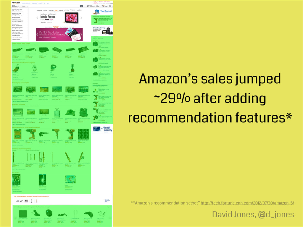 Amazon's sales jumped ~29% after adding recomme...