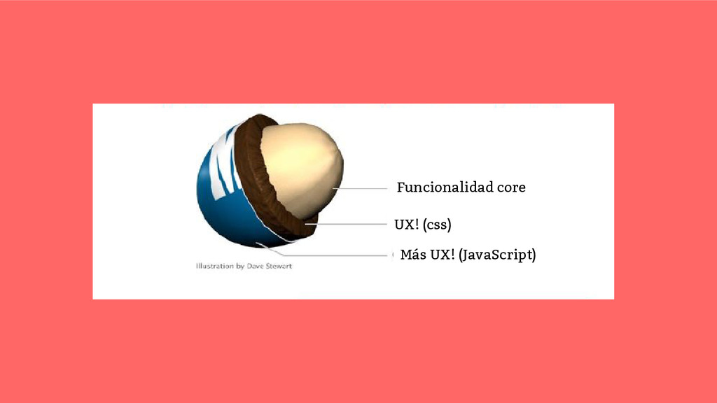 Funcionalidad core UX! (css) Más UX! (JavaScrip...