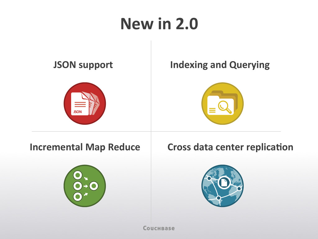 New in 2.0  JSON support  Indexi...