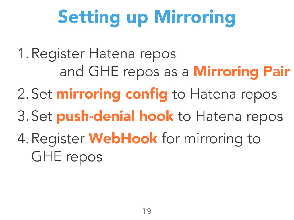 Setting up Mirroring 1.Register Hatena repos an...