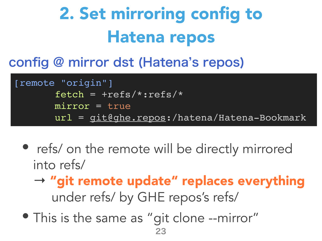 2. Set mirroring config to Hatena repos • refs/ ...