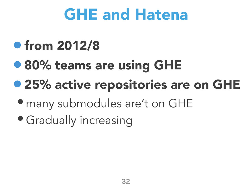 GHE and Hatena •from 2012/8 •80% teams are usin...