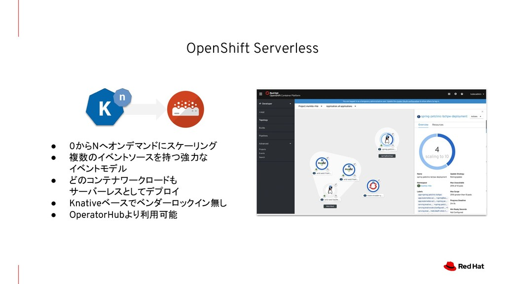 OpenShift Serverless ● 0からNへオンデマンドにスケーリング ● 複数の...