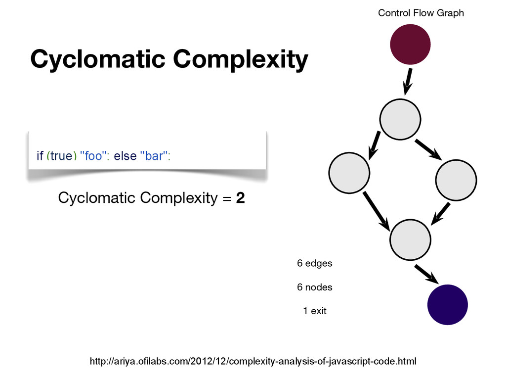 Cyclomatic Complexity http://ariya.ofilabs.com/...