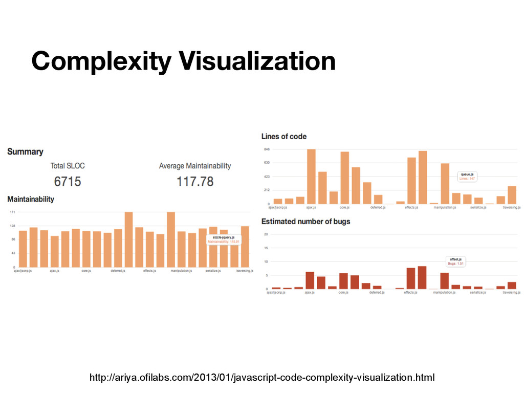 Complexity Visualization http://ariya.ofilabs.c...