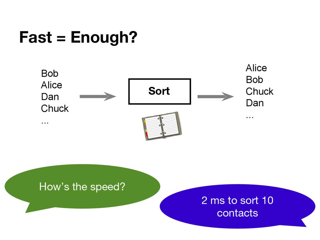 Fast = Enough? Alice Bob Chuck Dan ... Bob Alic...