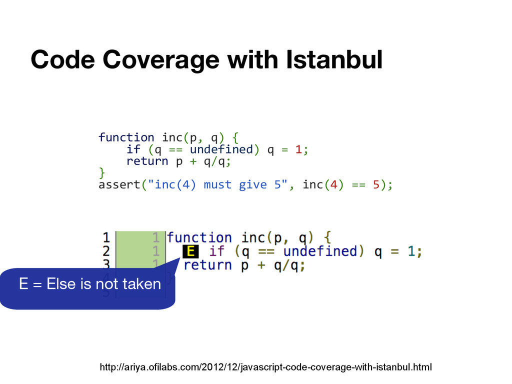 Code Coverage with Istanbul function inc(p, q) ...