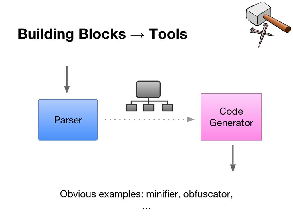 Building Blocks → Tools Parser Code Generator O...