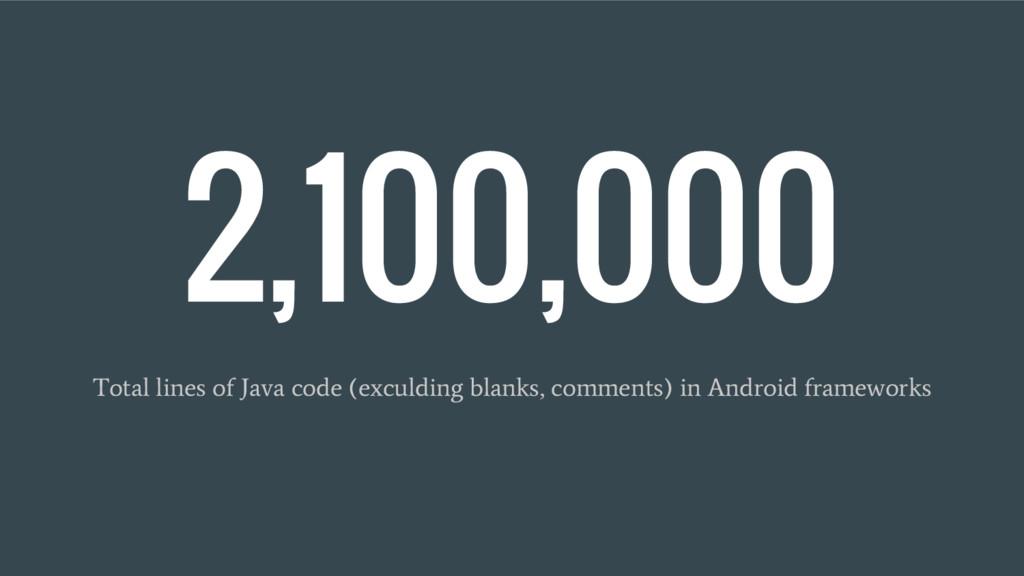 2,100,000 Total lines of Java code (exculding b...