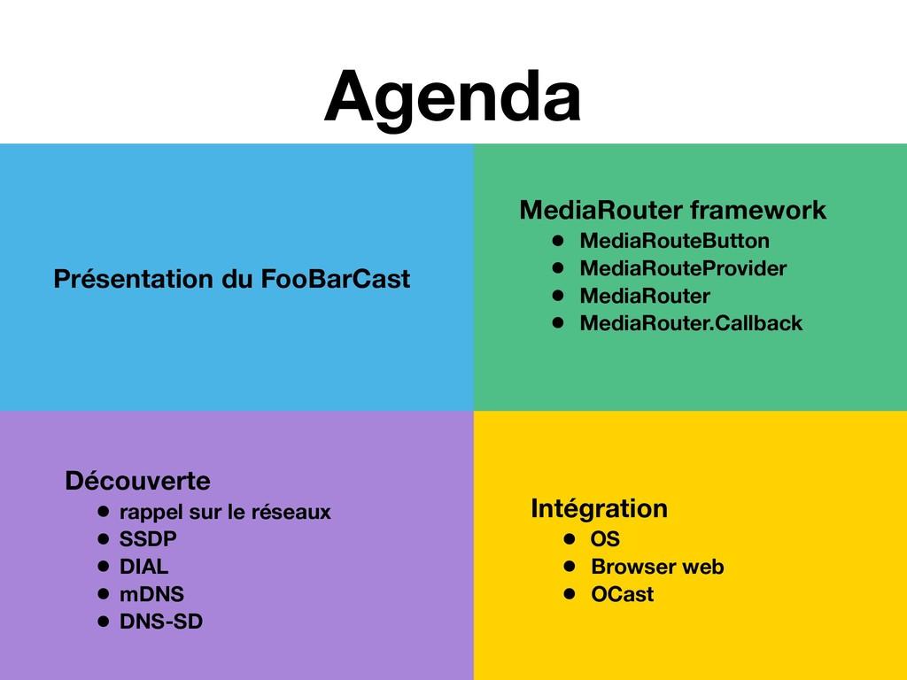 Agenda MediaRouter framework • MediaRouteButton...