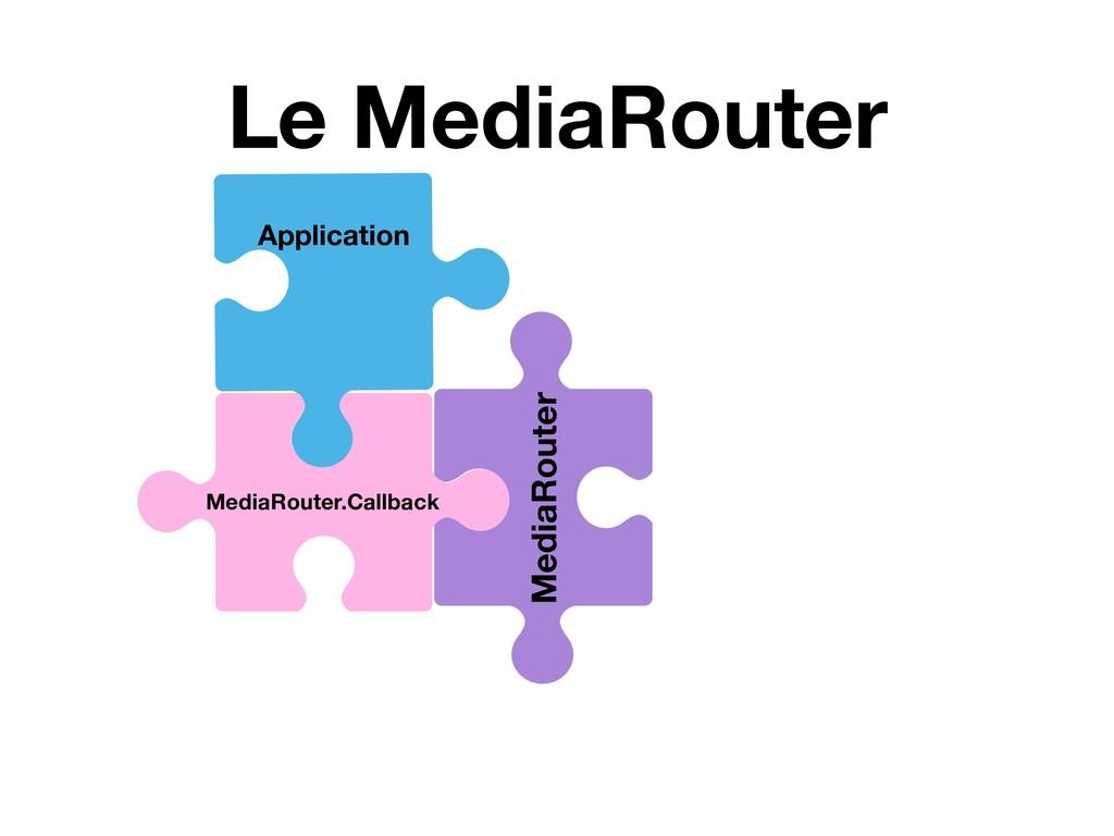 Le MediaRouter MediaRouter Application MediaRou...