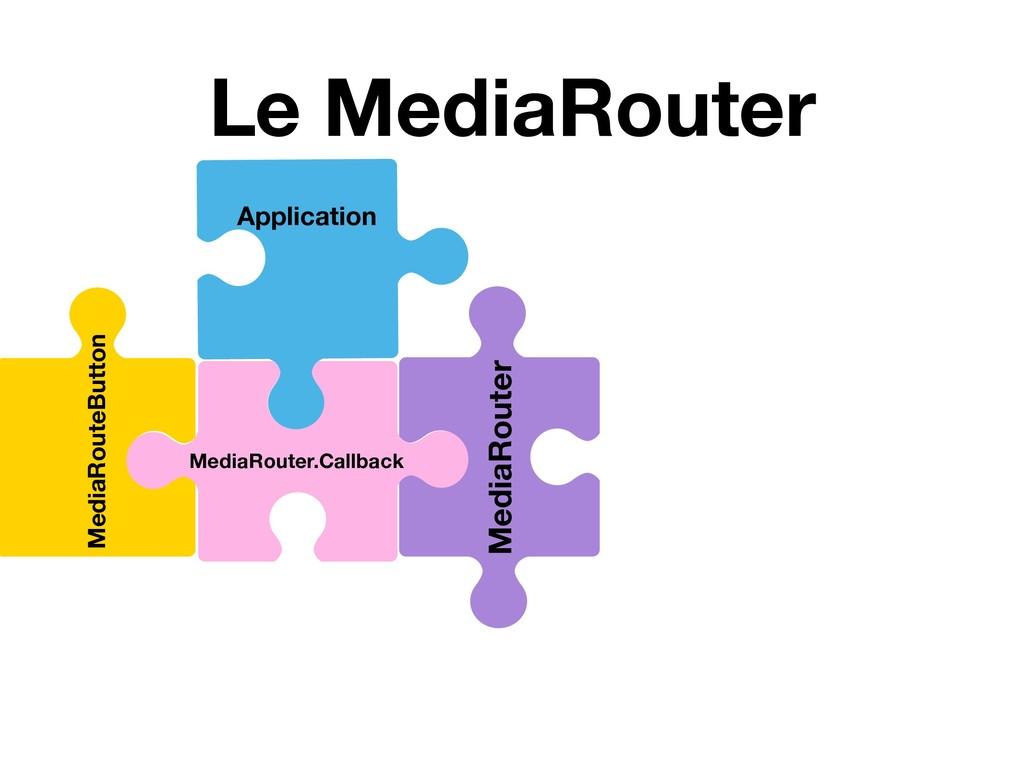 Le MediaRouter MediaRouter MediaRouteButton App...