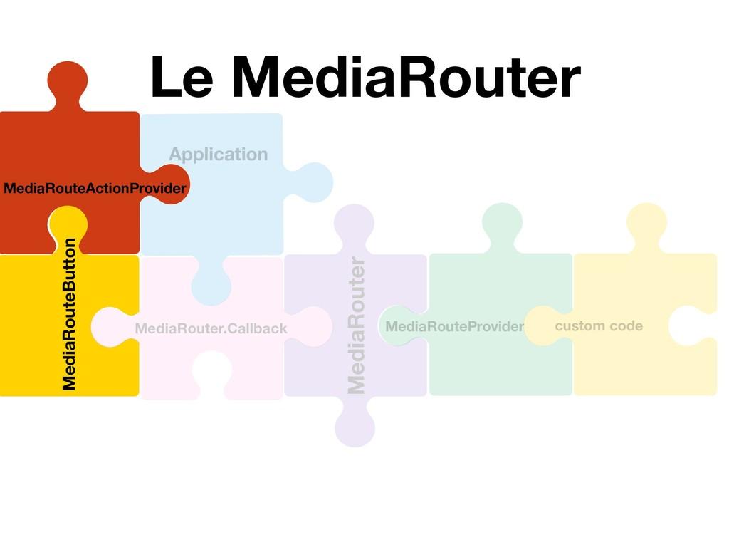 Le MediaRouter MediaRouter MediaRouteProvider M...