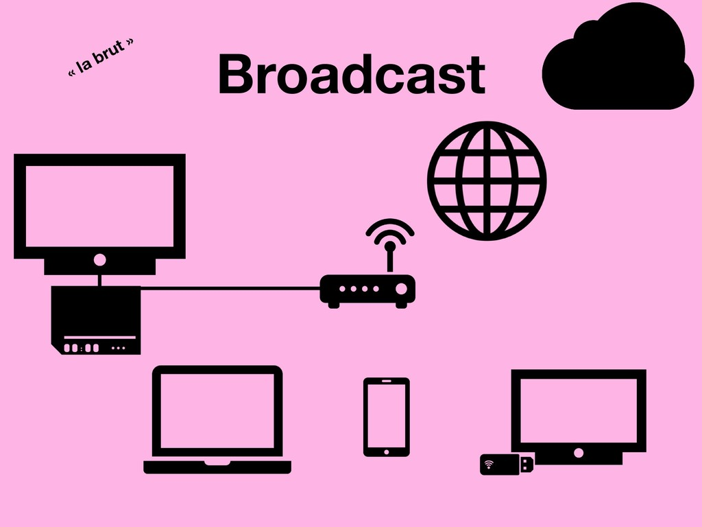 Broadcast « la brut »