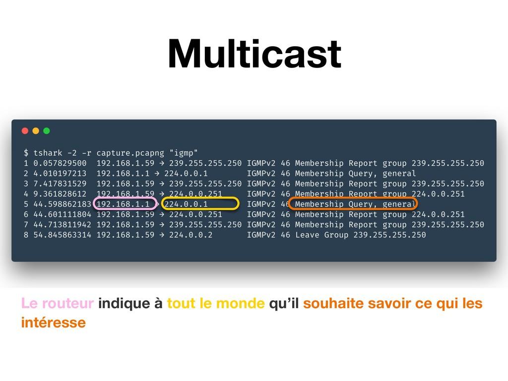 Multicast Le routeur indique à tout le monde qu...