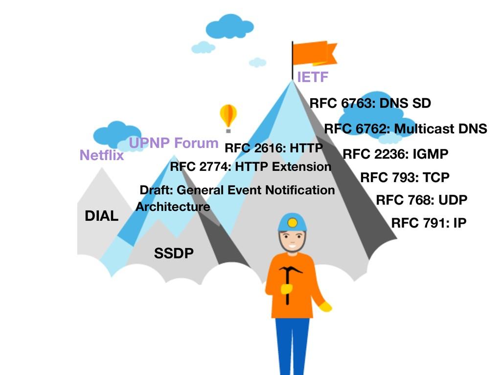 IETF UPNP Forum Netflix DIAL SSDP RFC 791: IP RF...