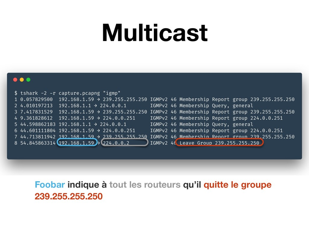 Multicast Foobar indique à tout les routeurs qu...
